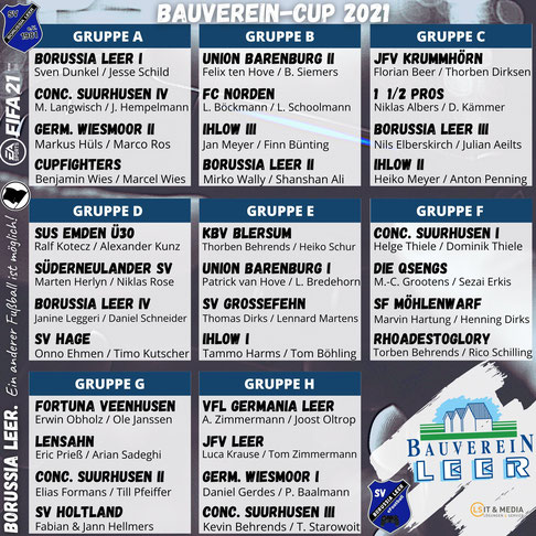Bauverein-Cup: Die teilnehmenden Teams und ihre Spieler*innen