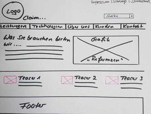 von Hand gezeichneter Entwurf eine Website, der die einzelnen Bestandteile verortet
