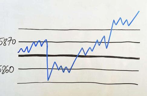 チャート画像