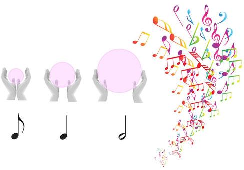 リトミックでは、音符の長さに合わせて空間スケールを意識しながら身体表現を行います