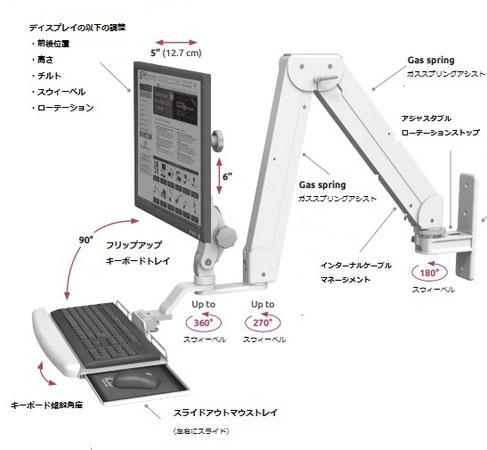 ICWUSA モニターアーム 昇降式アーム ディスプレイキーボード用アーム Elite5220シリーズ VESAマウント ウォールマウント ガススプリング ダブルアーム ELP5220-WT-KUB