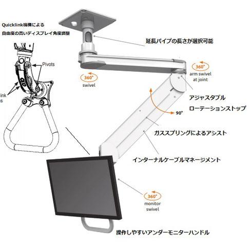 天井固定 天吊りロングアーム  ICWUSA T2EQシリーズ(Titan Eliteシリーズ) ガススプリング内蔵 昇降式