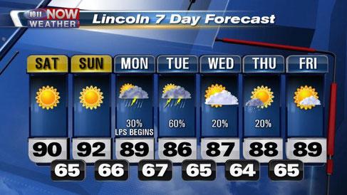 出典:Weather Forecast