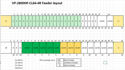CL Feeder Layout Example