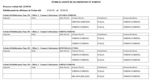 イタリアの市ウェブサイト上における結婚の公告の様子