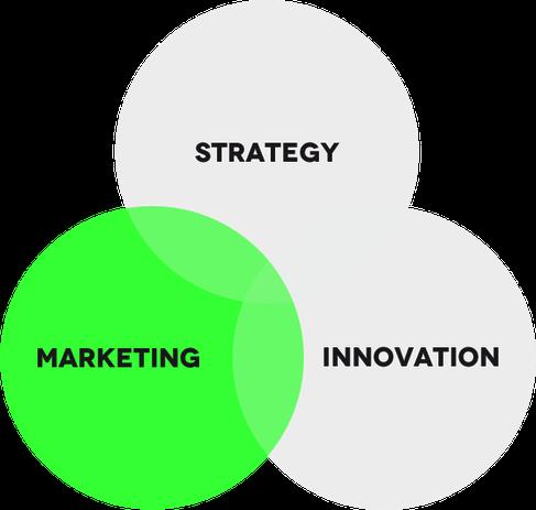 Marketing strategisches Marketing Planung Konzept