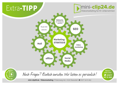 mini-clip24.de • Videomarketing - Marketing-Strategie