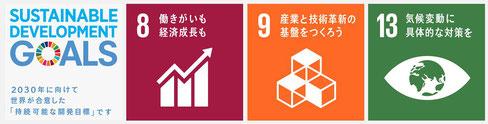 WorkWatch活用により上記SDGs項目への取組みが可能です。