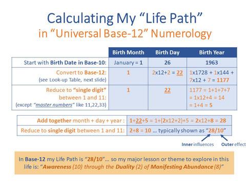 Lesson 2: Life Path - Michael Smith - Psychic Medium
