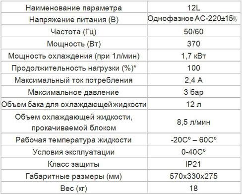 Описание системы жидкостного охлаждения 12 литров