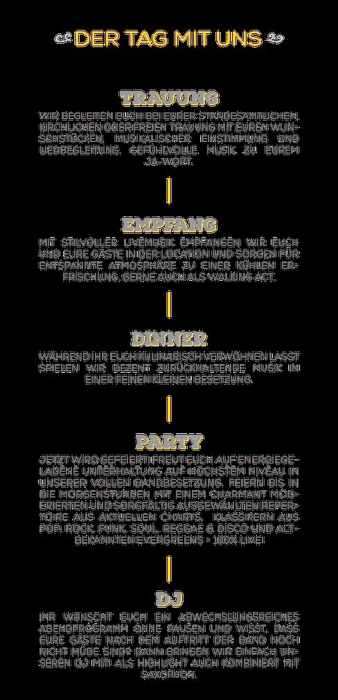 Beste Live Lebenslauf Jetzt Ideen - Entry Level Resume Vorlagen ...