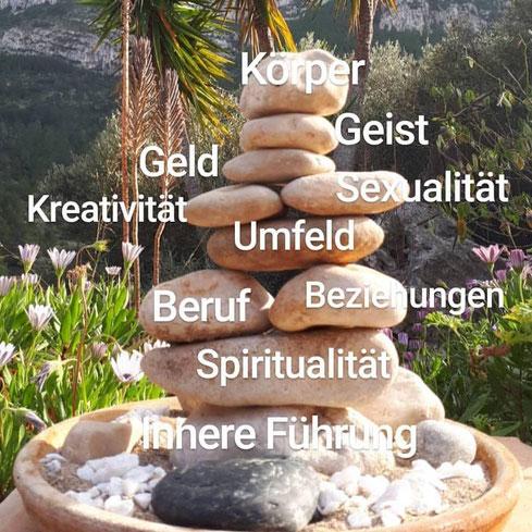 Steinmänchen mit Beschriftung der einzelnen Steine bezogen auf unsere Lebensbereiche