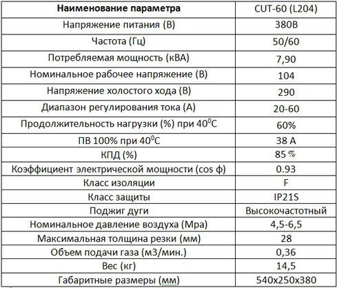 Технические данные Jasic CUT-60 L204