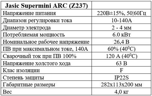 Характеристики Jasic ARC Supermini (Z237)