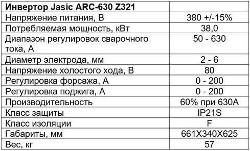 Характеристики Jasic ARC 630