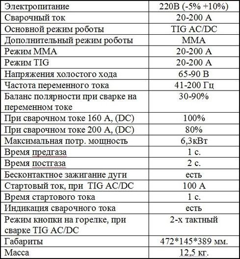 Технические данные Патон АДИ-200 AC/DC