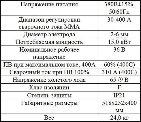 Характеристики Jasic ARC 400
