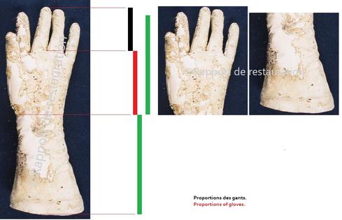 Fig. 17 - Les proportions.
