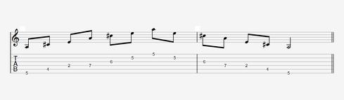 Diagonale Arpeggios auf der Gitarre - Pattern 3