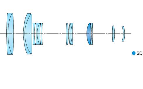 Оптическая схема (благодарю представительство Kenko-Tokina в России)