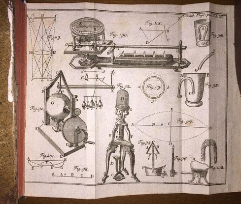 """Darstellung physikalischer Apparate in Horvaths """"INSTITUTIONES"""", links unten eine Kugel-Elektrisiermaschine."""
