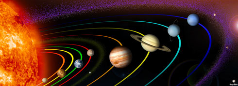 The Solar System (flickr: Image Editor)