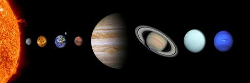 Das Sonnensystem: Sonne, Merkur, Venus, Erde, Mars, Jupiter, Saturn, Uranus, Neptun (Pixabay, Comfreak, Creative Commons CC0)