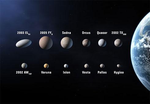 Weitere 12 Kandidaten, die in die Liste der Zwergplaneten aufgenommen werden könnten (IAU, astrocorner.de, Link auf der Abbildung)