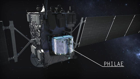 Philae reist Hucke-pack auf der Raumsonde Rosetta (flickr, DLR German Aerospace Center)