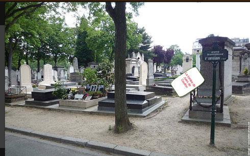 Tombe de Jules de Gaultier