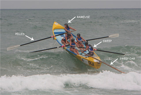 descriptif surfboat