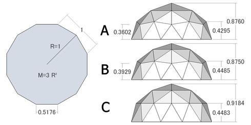 12角形ドーム ABC 床面・正面Ⅰ寸法