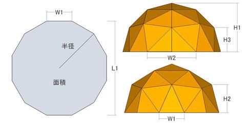三角パネルの数 = 36枚