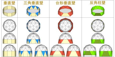 正10角形ドームの 壁