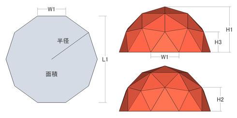 三角パネルの数 = 40枚