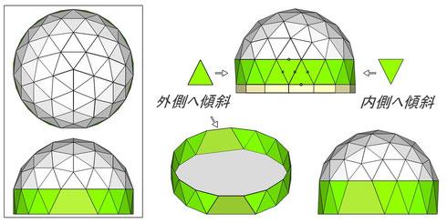 正15角形ドーム + 反角柱壁