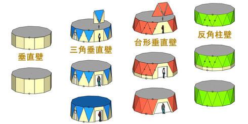 正多角形ドームの「壁」4 TYPE     ※ クリーム色の部分は全て垂直面