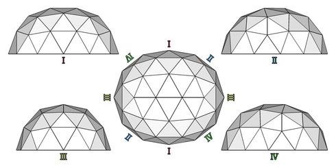 楕円形ドーム  平面・正面ⅠⅡⅢⅣ
