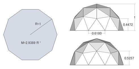 10角形ドーム 床面・正面Ⅰ&Ⅲ 寸法