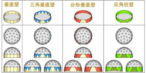 正15角形ドームの 壁