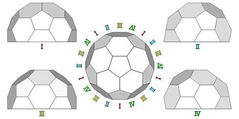 サッカードーム  平面・正面ⅠⅡⅢⅣ