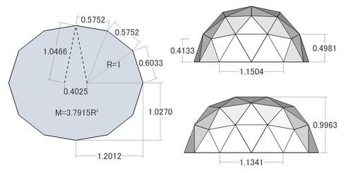 楕円形ドーム 床面・正面Ⅰ&Ⅲ 寸法