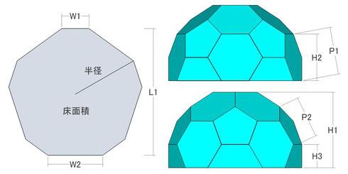パネルの数 = 五角形×6枚 六角形×10枚 台形×5枚