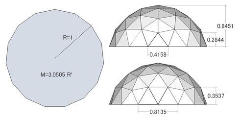 正15角形ドーム 床面・正面Ⅰ&Ⅲ 寸法