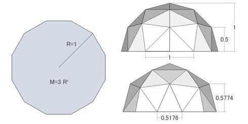 ハーフドーム  床面・正面Ⅰ&Ⅲ 寸法