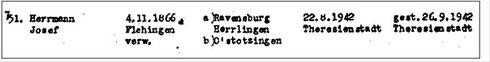 Aus einer nach der NS-Zeit durchgeführten Auflistung der Schicksale der von Stuttgart aus nach Theresienstadt Deportierten, aus WERNER 1998, S. 70