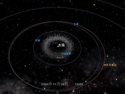 mitakaで見た太陽系