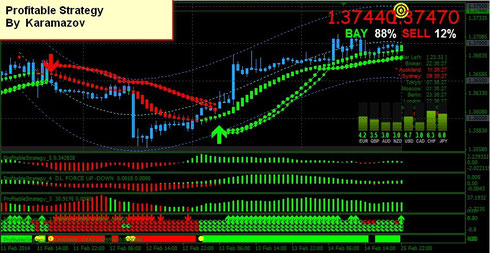 100 profitable forex strategy