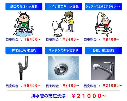 水道修理の費用