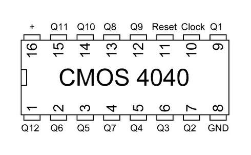 Anschlussbelegung des 4040